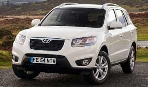 Hyundai Santa Fe (2006-2012)