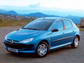 Peugeot 206 (1998-2006) - Car Reliability Index | Reliability Index ...