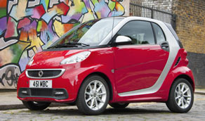 smart ForTwo (2007-2015)